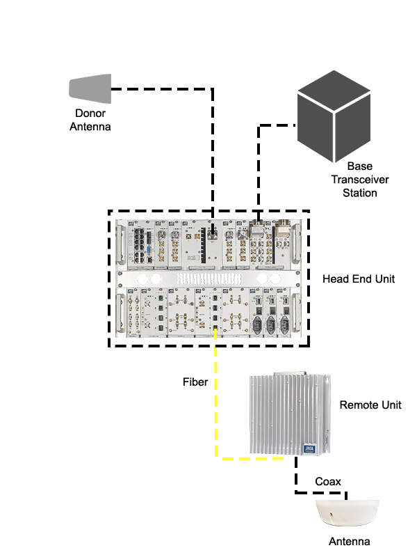 BELDEN_technology_Graphic