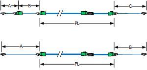 TIA channels r2