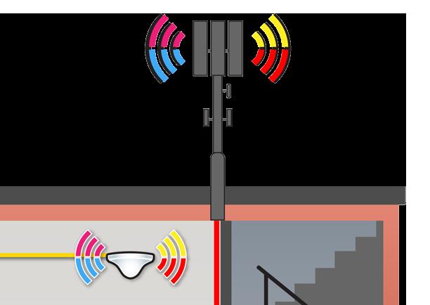 donor-antenna-diagram