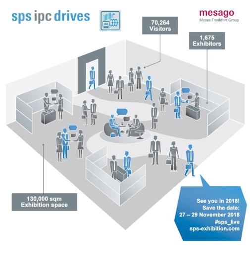 sps-ipc-drives-infographic.jpg