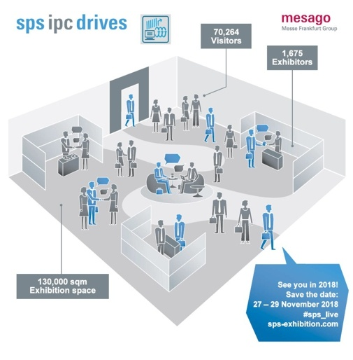 sps-ipc-drives-infographic.jpg