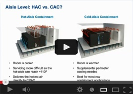 Thermal Management Techniques to Improve Energy Efficiency Webinar