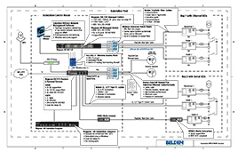 substation-ethernet-mpls-solution-drawings