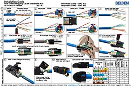 CAT 6A Plug PX106202 Installation Guide