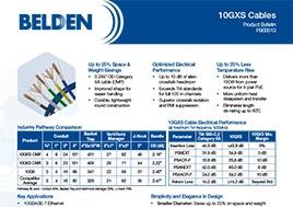 10gxs-cables-product-bulletin